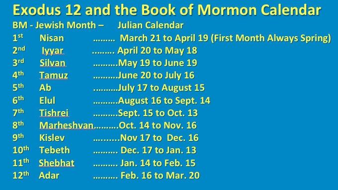 The Law of Moses in the Book of Mormon   Book of Mormon Archaeological ...